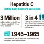 How hepatitis c results in liver cancer