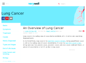 What you ought to learn about cancer of the lung and treatments property, in order to get